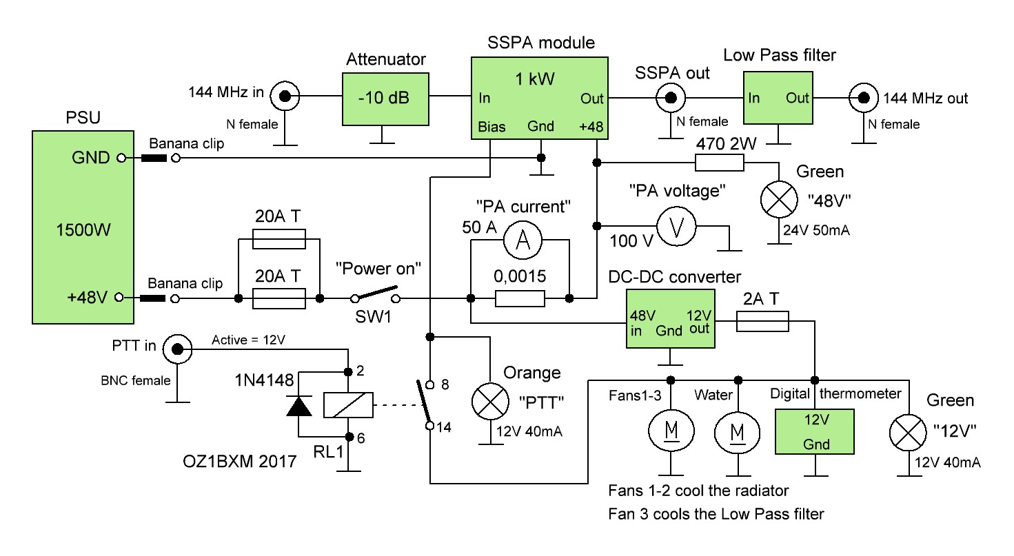 Watercooled 1 kW SSPA for 144 MHz